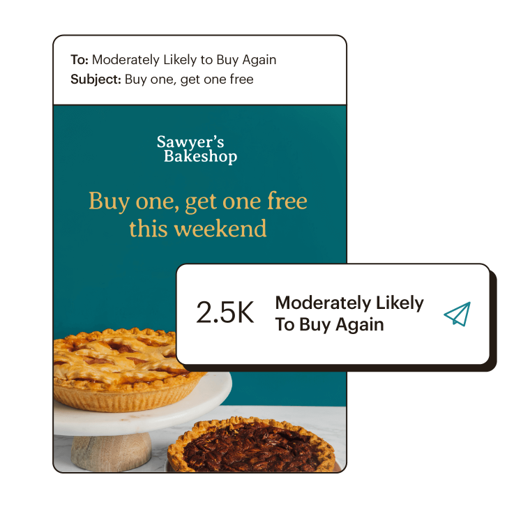 Email targeted to customers who are Moderately Likely to Buy Again.