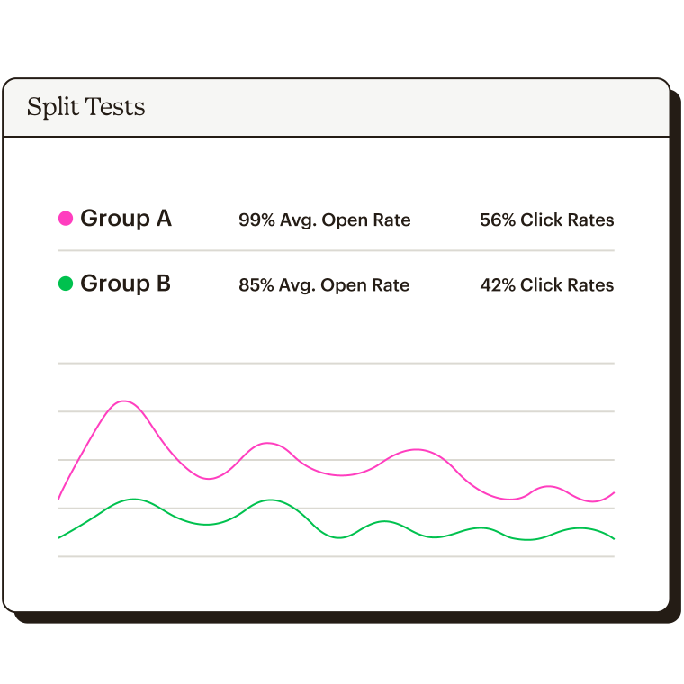 A/B Split Testing Transactional Email Static Abstract UI