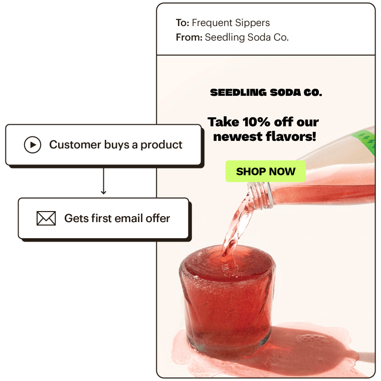 Example of an automated email offering a discount, sent after a customer buys a product.