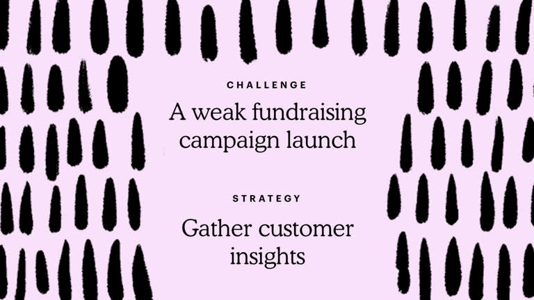 Challenge: A weak fundraising campaign launch. Strategy: Gather customer insights.