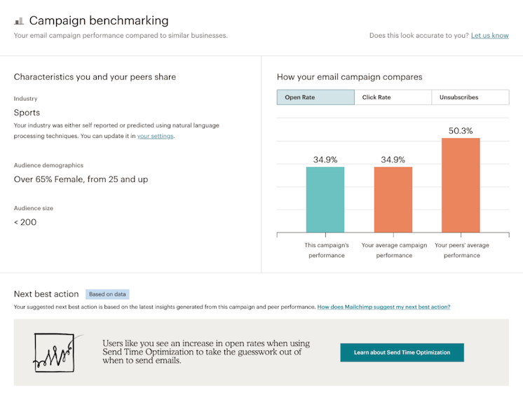 example campaign benchmarking report