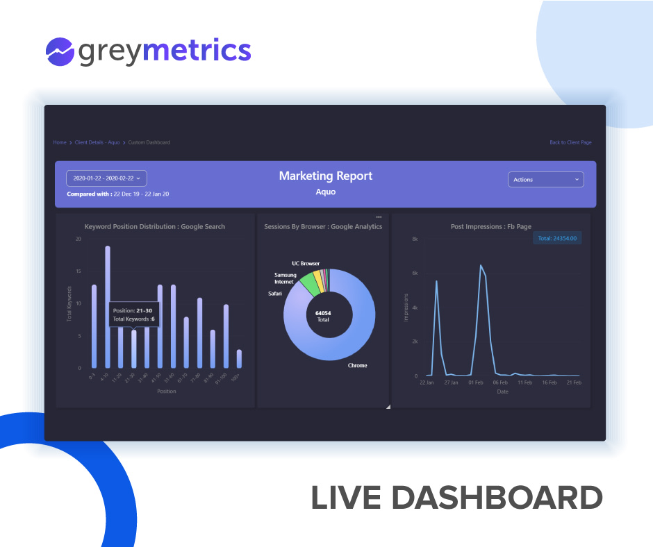 Image of GreyMetrics Live dashboard with the text Marketing report