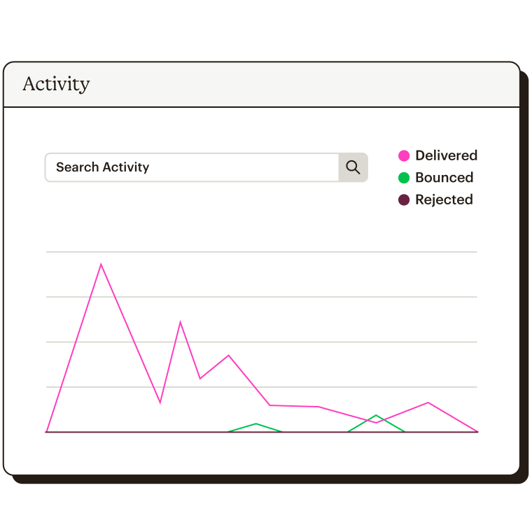 Transactional Email Search Activity Mandrill Abstract UI AUI Static
