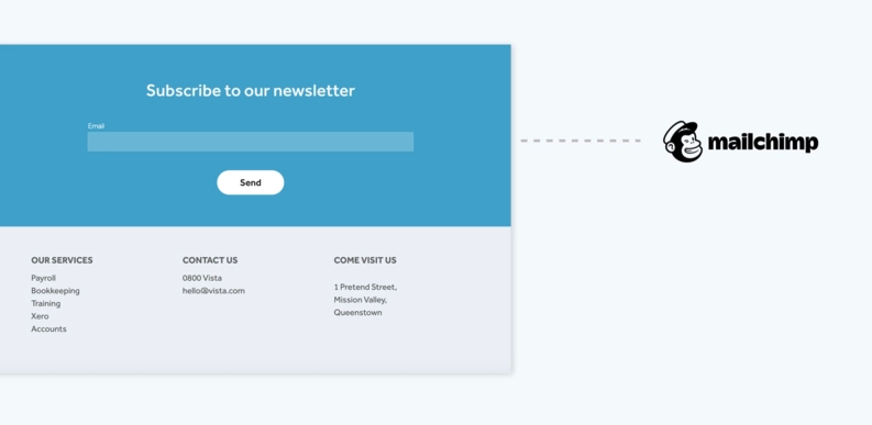 Image of newsletter subscription form