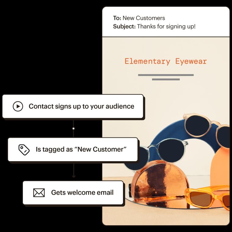 "Customer Journey Builder CJB Elementary Eyewear ""Reach the Right People"" Tagged"