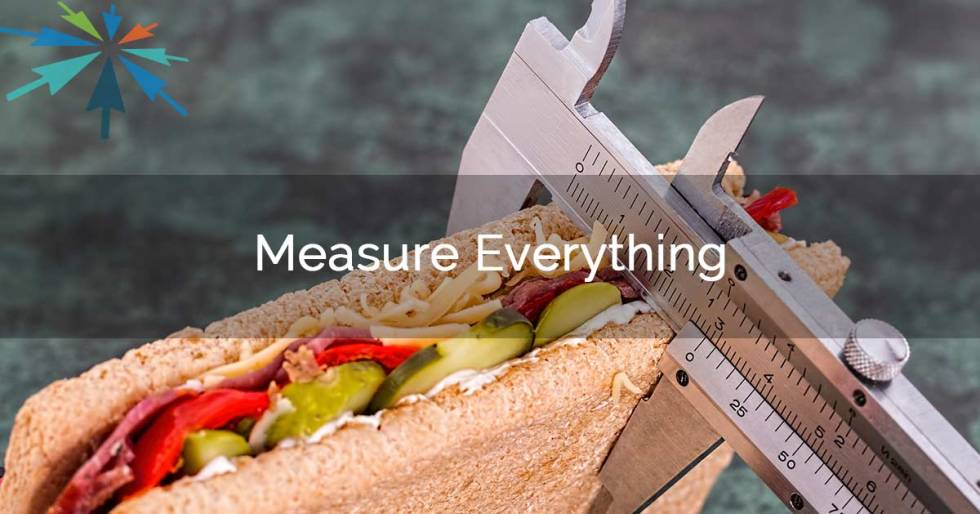 Image of a sandwich being measured with the text Measure Everything