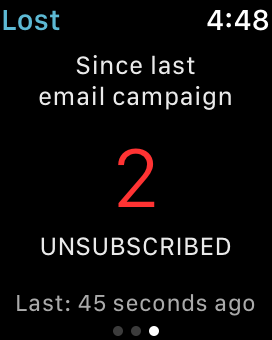 Subscribers lost since last email campaign