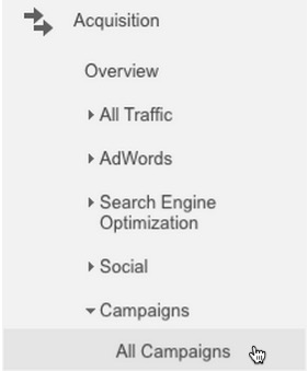 Screenshot of the All Campaigns tab in Google Analytics.