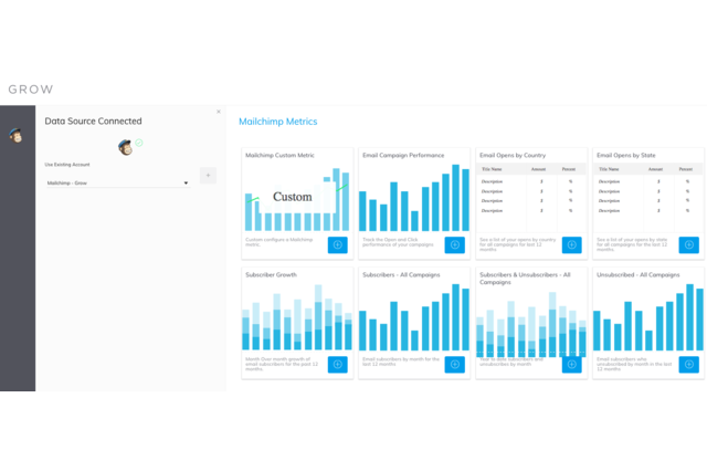 Easy-to-use business dashboards allows MailChimp users to track key metrics, inspire your team and make better decisions