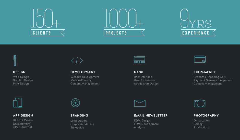 Image describing Vadimages Development business. 150 clients, 1000 projects, 9 years of experience.