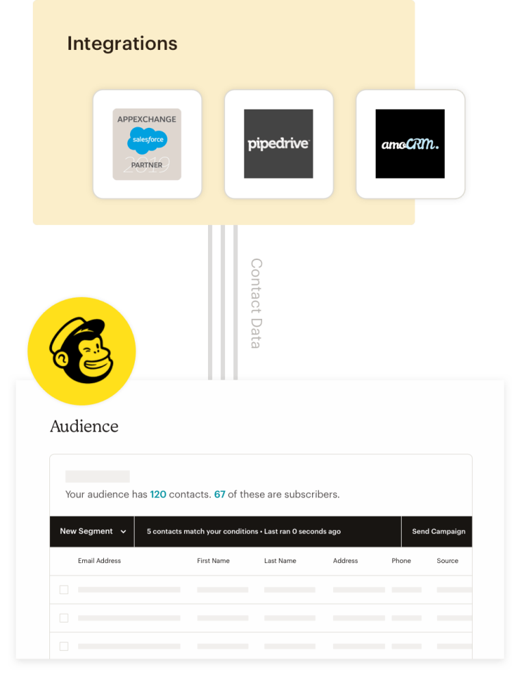Connect integrations with your Mailchimp account