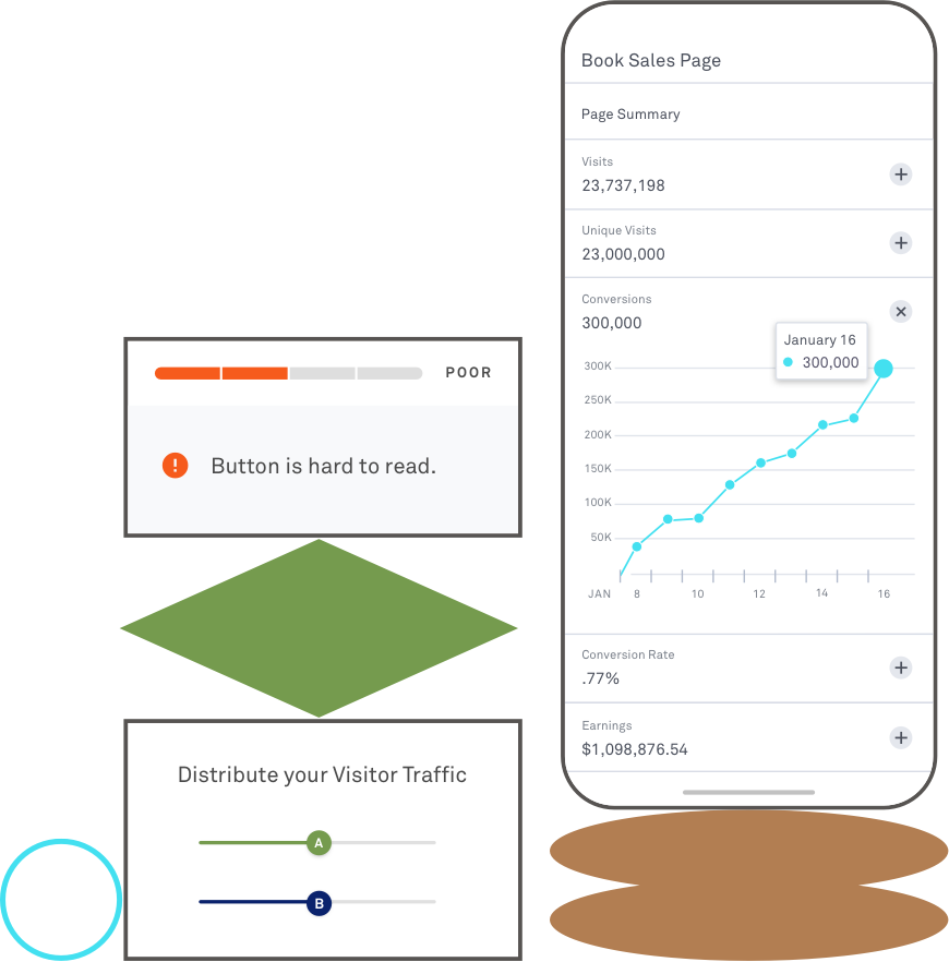 Screenshot of LeadPages integration