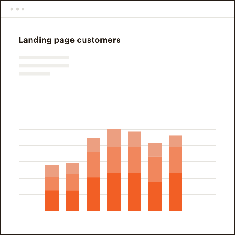 Illustration of landing page customer data