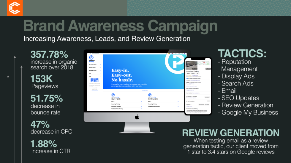 "Image of a computer screen with stats and text ""Brand Awareness Campaign"""