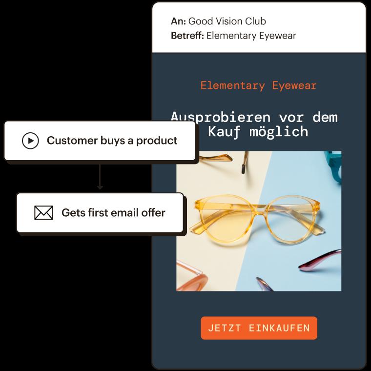 Beispielhafte E‑Mail-Automatisierung, ausgelöst von einem Kunden, der ein Produkt gekauft hat.