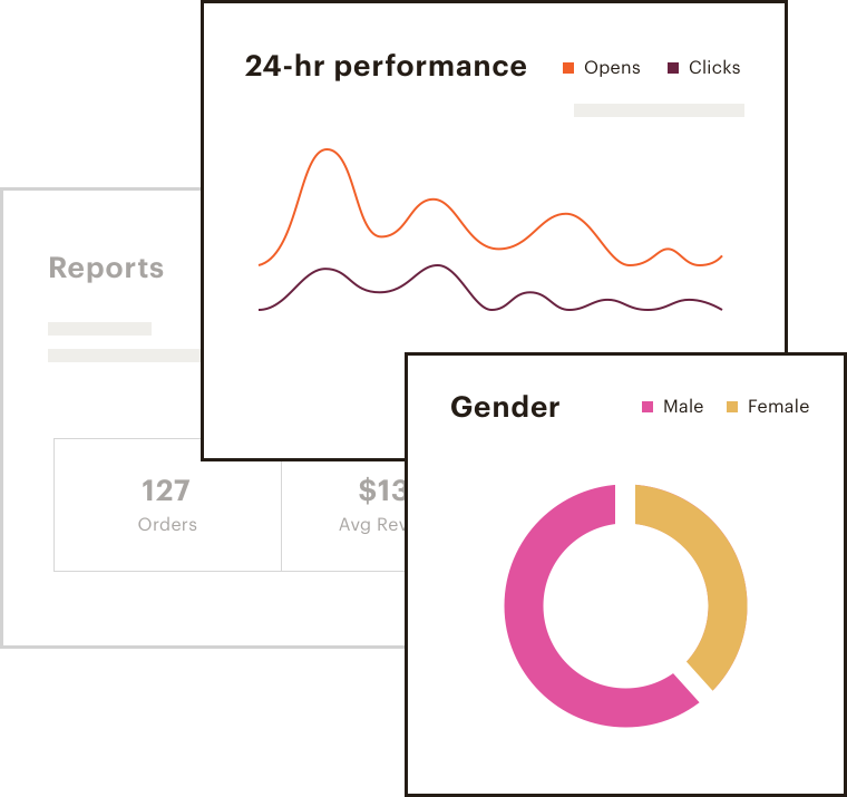 A simplified UI detailing our reporting experience. It ranges from the very simple to the very in-depth.