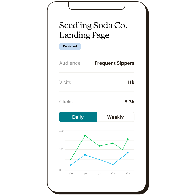Mobile reports view of the Seedling Soda Co. Landing page. The report shows daily views and clicks.