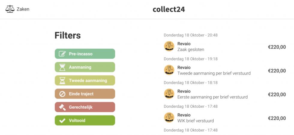 Screenshot of analytics page in Dutch