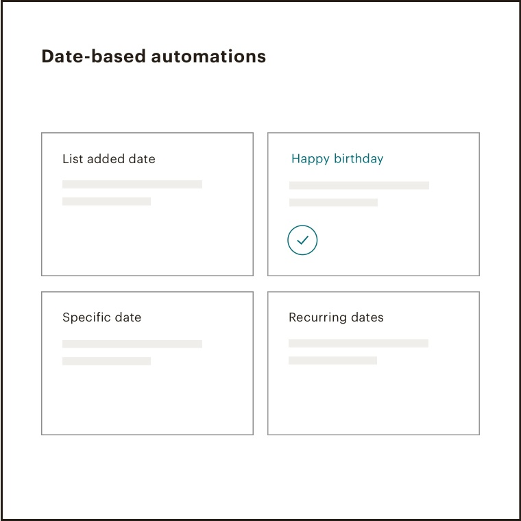 "The screen that provides options for creating an automated email ""date-based"" selected."