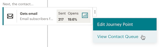 example of email journey point with three-dots icon clicked and cursor over view contact queue