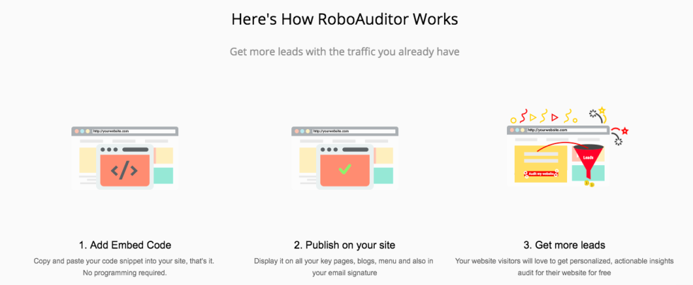 Image of how Roboauditor works