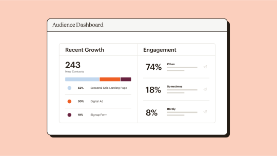Audience Dashboard Insight Abstract UI on Yam Background
