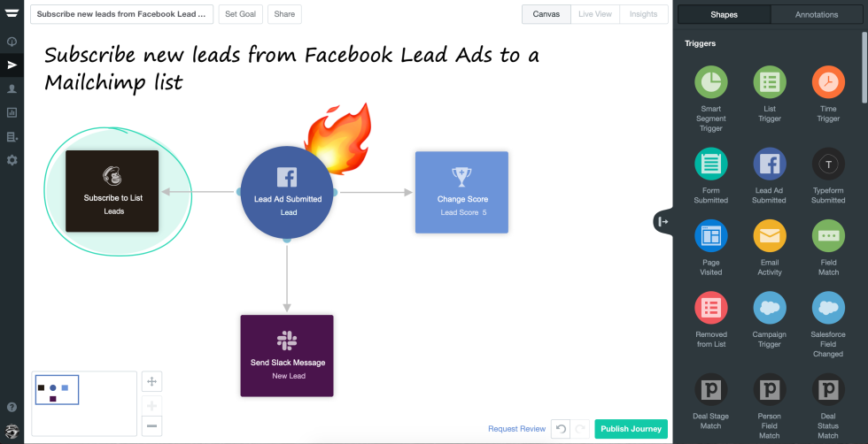 Image of application with icons and the text Subscribe new leads from facebook lead ads to a mailchimp list.