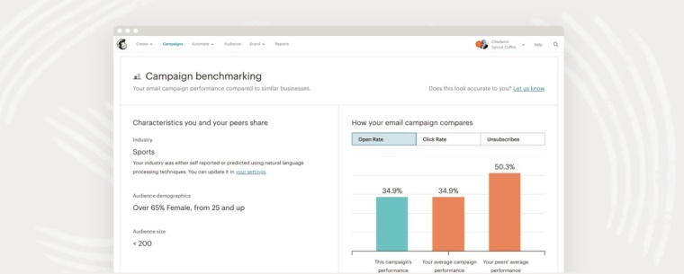 An example of the Mailchimp Campaign Benchmarking tools