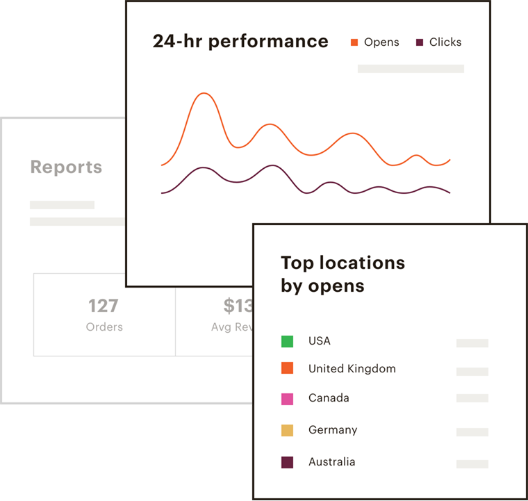 A visual of our reporting tools, specifically 24 hr performance and top locations