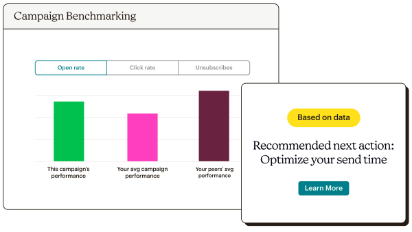 Campaign benchmarking graph with smart recommendation about optimizing send time.