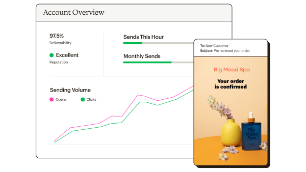 Mandrill platform view of account overview + transactional email example abstract UI