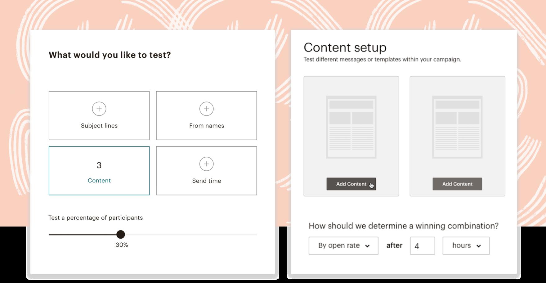 Mailchimp's A/B Testing