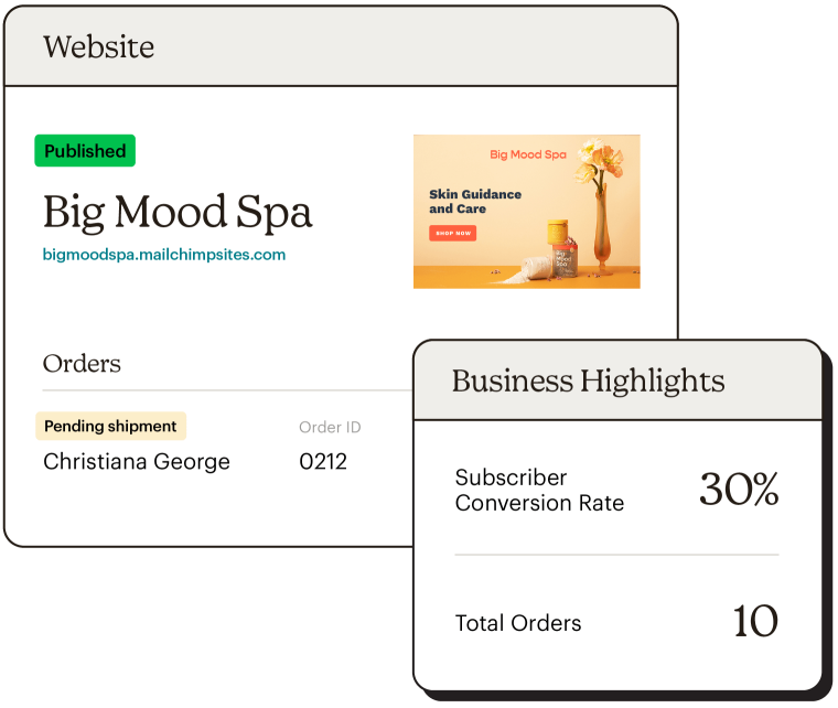 Example of a store's dashboard next to a couple of positive performance metrics—30% subscriber conversion rate, and 10 total orders.