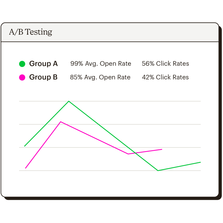 Transactional Email A/B Testing Scaleable Analytics Abstract UI Static