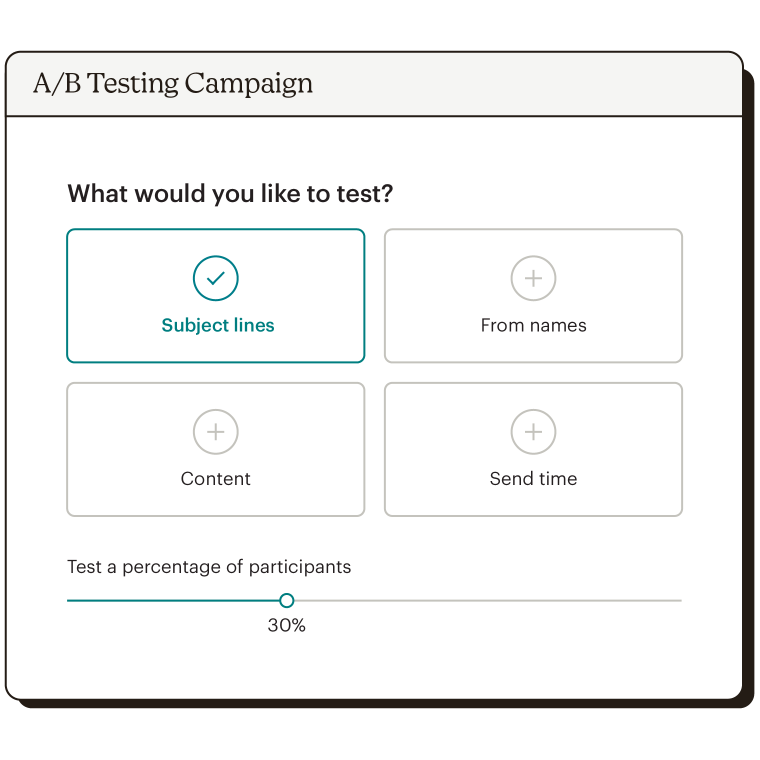 A/B Testing Campaign options with Subject Lines selected.