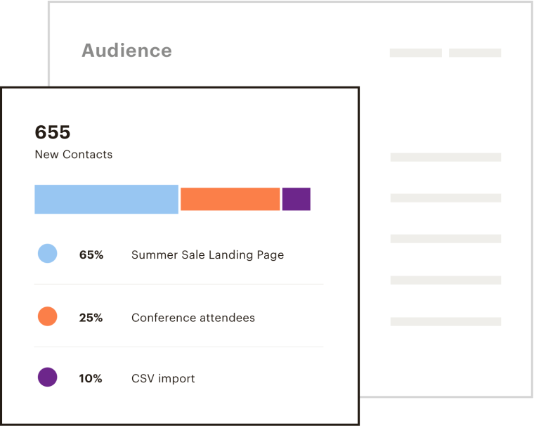 Abstract UI showing new contacts within the audience dashboard