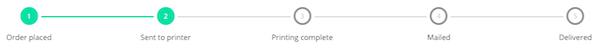 La imagen muestra la barra de estado con marcadores para order placed, sent to printer, printing complete, mailed, delivered