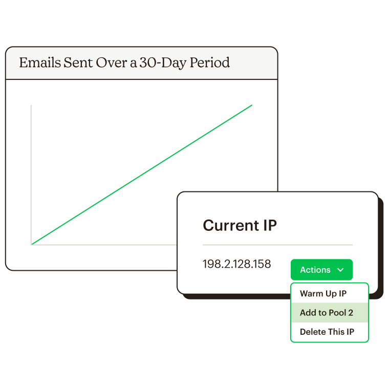 Transactional Email Mandrill Infrastructure Automatic IP Warming Static
