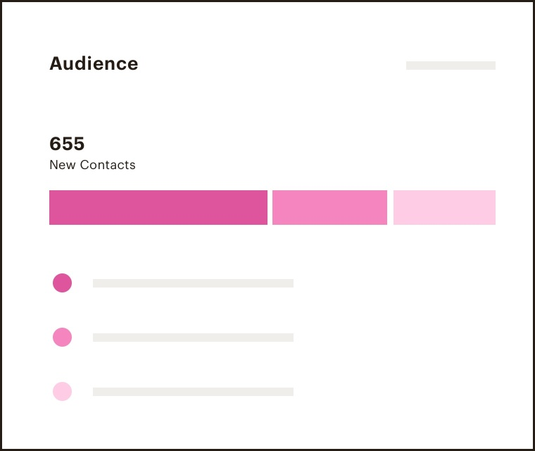 Illustration demonstrating how audience data is collected