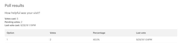 tabla-informes-campañas-resultados-sondeo