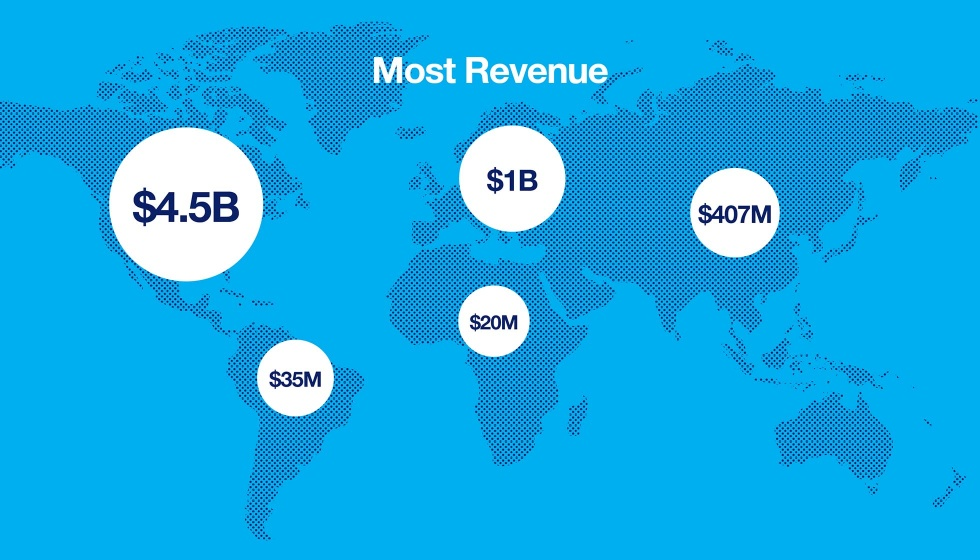 A map showing the locations with the most revenue