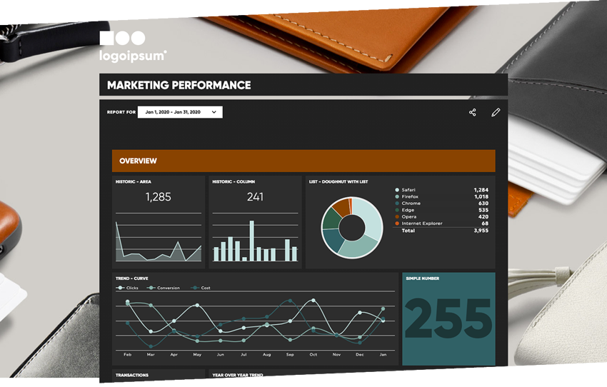 "Image of a dashboard with text ""Marketing Performance"""