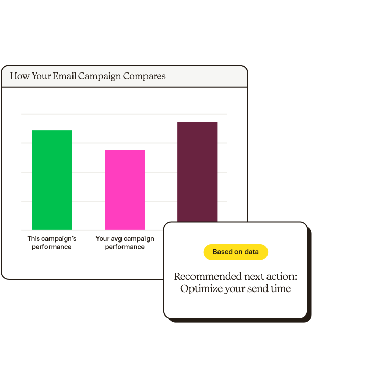 Smart recs: How your Email Campaign Compares Abstract UI