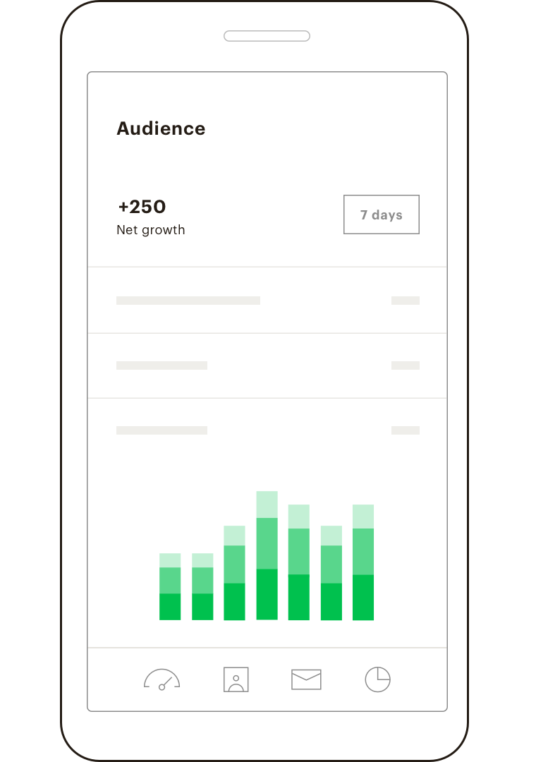 A mobile view of the Mailchimp App looking at the Audiences category