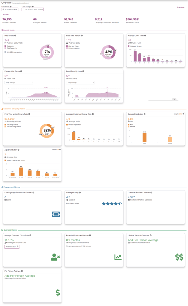 Image of Bloom Dashboard
