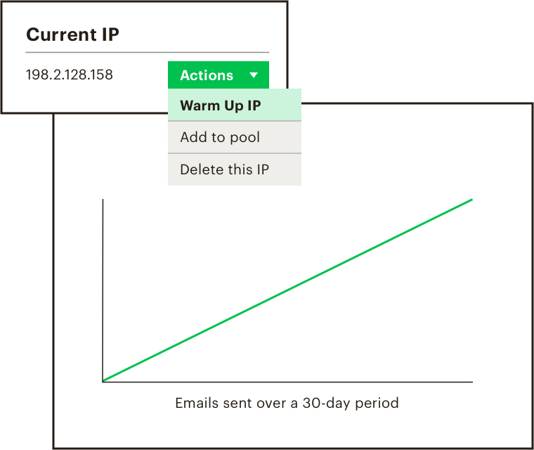 An example of a warm up IP action within Mailchimp