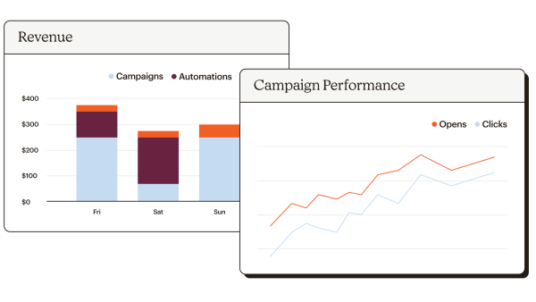Revenue chart and campaign performance graph.