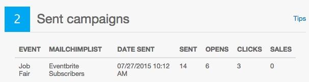 Screen of a sent campaign's reporting data in Eventbrite.