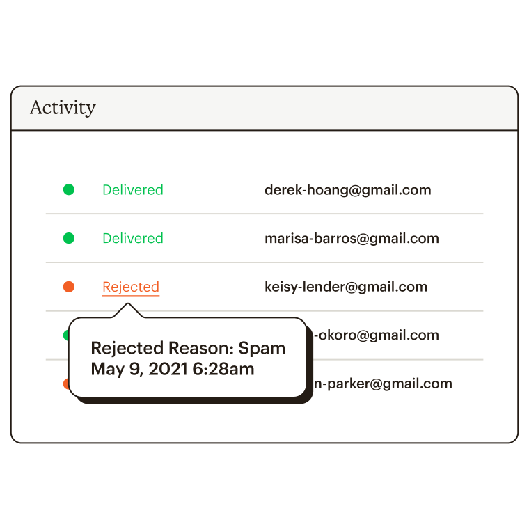Transactional Email Mandrill Infrastructure Activity Static