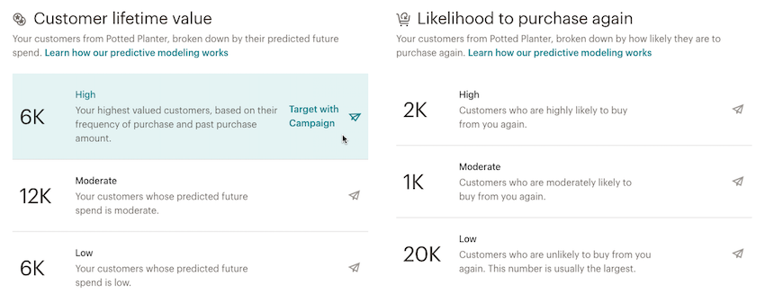 audiencedashboard-customerlifetimevalue-likelihoodtopurchaseagain
